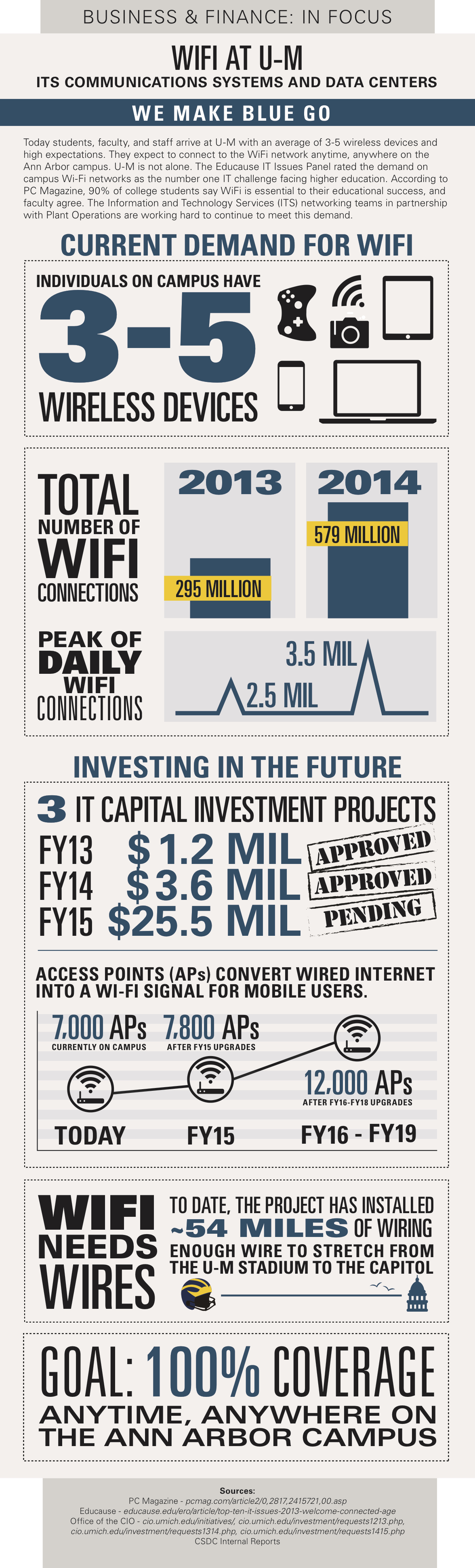 bf_march2015wifiinfographic